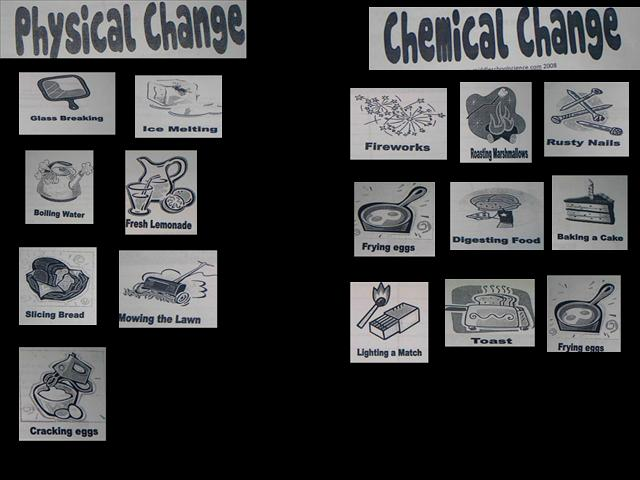 Physical And Chemical Changes And Properties Of Matter Worksheet – Chemical and Physical Change Worksheet